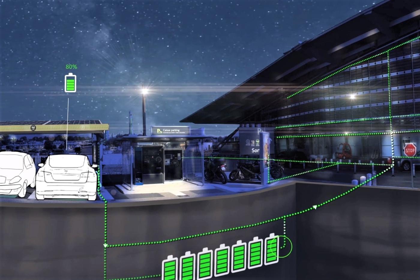 , Bovlabs utilise les voitures électriques pour alimenter les grandes infrastructures, Made in Marseille